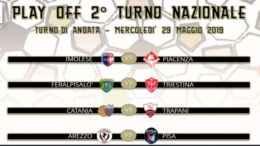 Piacenza calcio sorteggio playoff