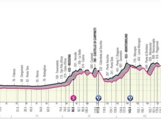 Il Giro d'Italia a Piacenza